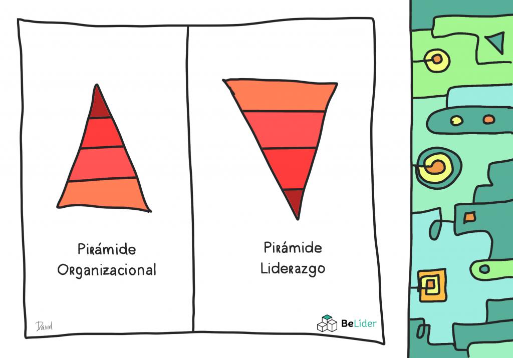 ¿Pirámide organizacional o pirámide de liderazgo?
